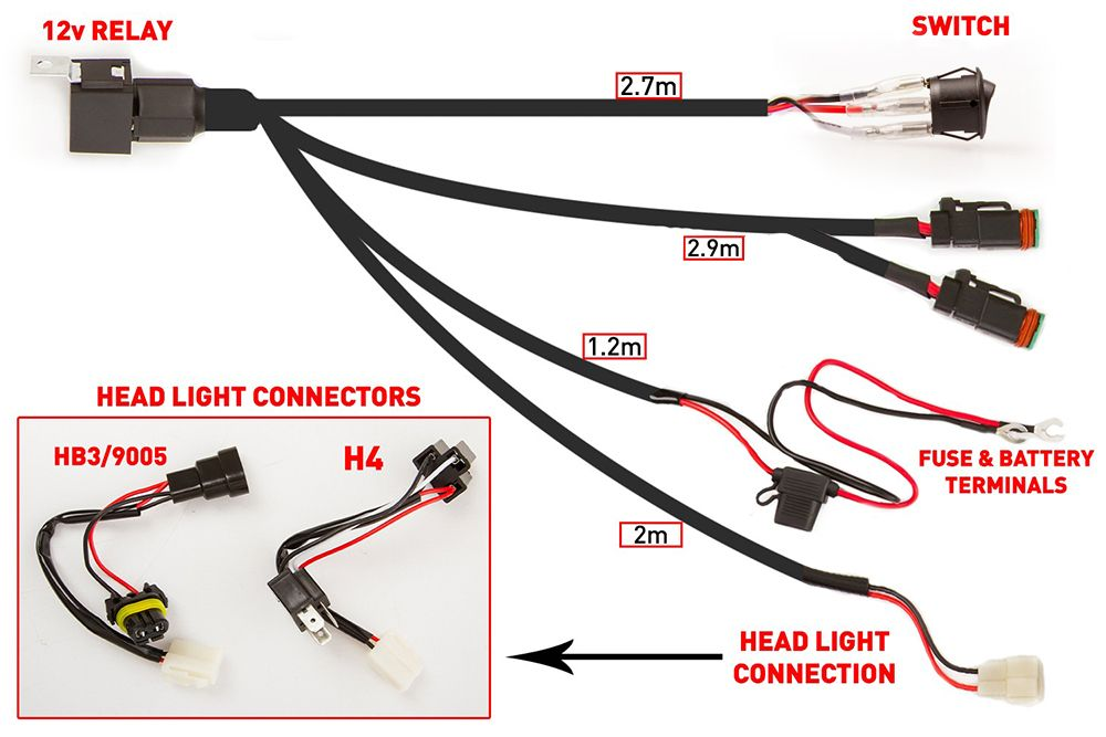 Kings Spotlight Wiring Harness